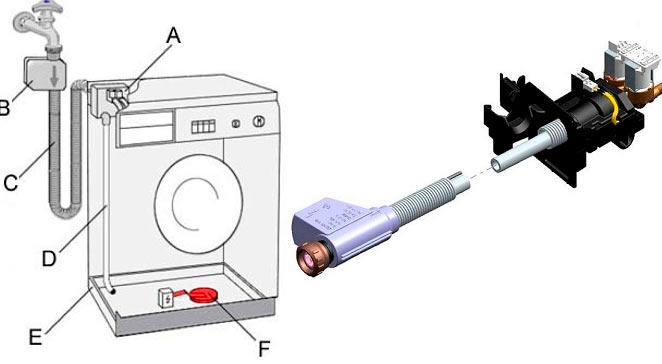 Ремонт посудомоечной машины электролюкс фаворит 64860 своими руками 13