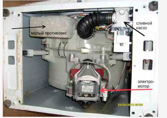 Инструкция по разбору стиральной машины Indesit